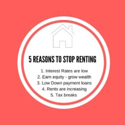 Agent-Crate-5-Reasons-to-Stop-Renting-1-800x788